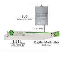 Enlaces de microondas para TV, fijos (STL) y móviles