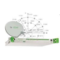Modulador DVB-S/S2 + Codificadores MPEG
